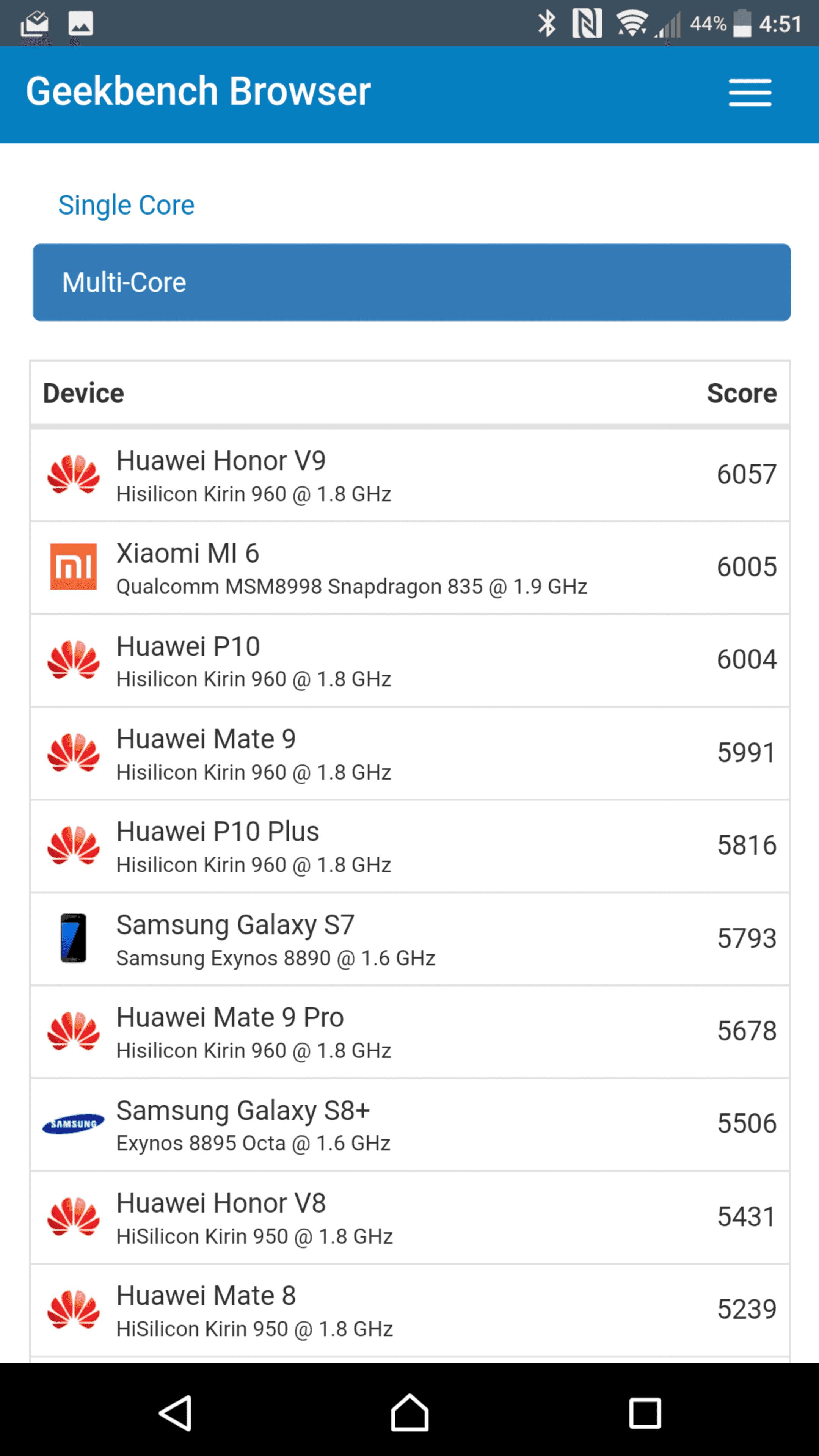Sony Xperia XZ Premium AH NS Screenshots benchmarks 11