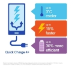 quick charge blog inline resized