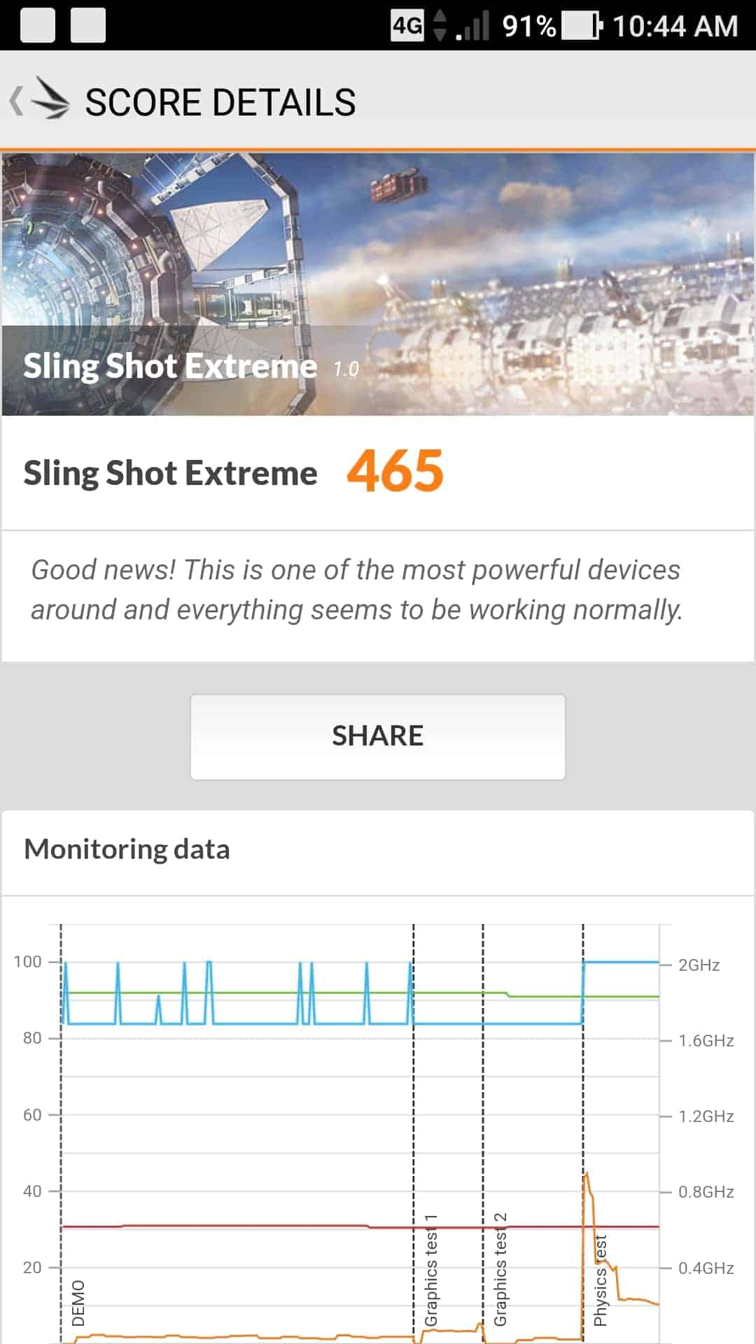 ASUS ZenFone 3 Zoom Review Great Camera Low Price