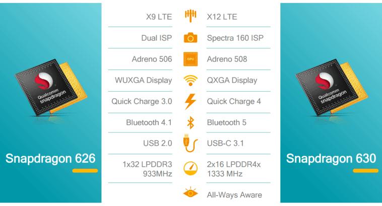 Xiaomi Redmi Note 5 specs leak 1