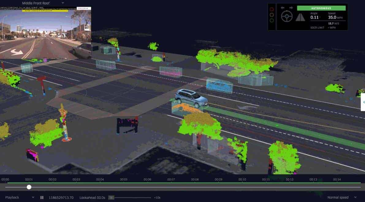 Uber Self Driving Visualization 2