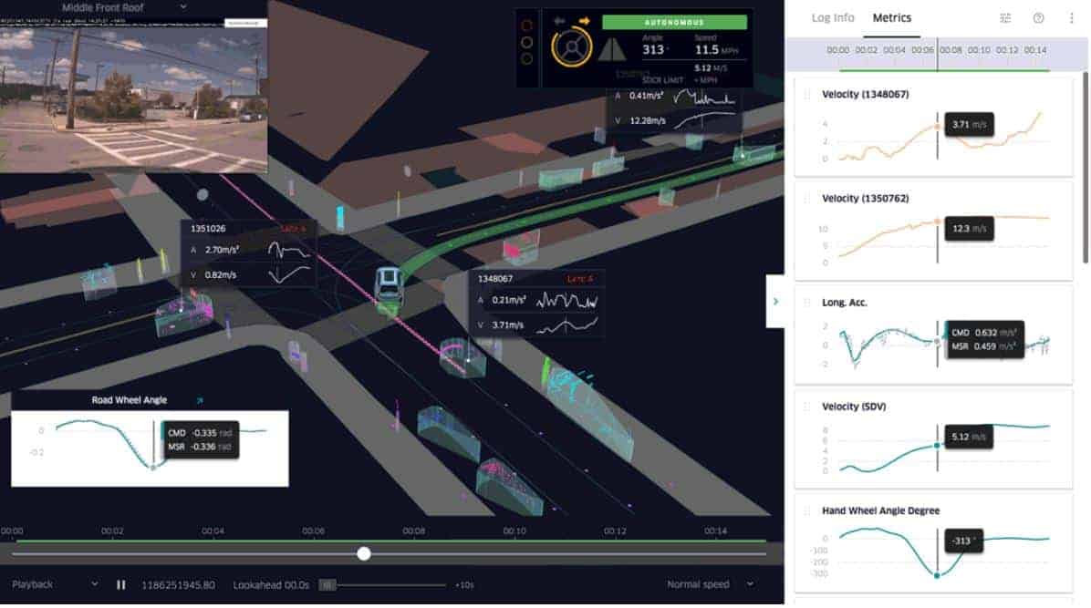 Uber Self Driving Visualization 3