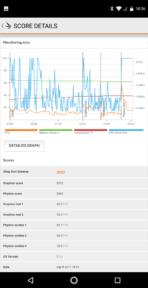Essential PH 1 AH NS screenshots benchmarks 02