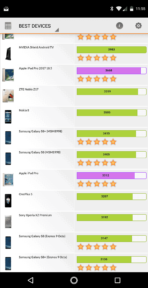Essential PH 1 AH NS screenshots benchmarks 03