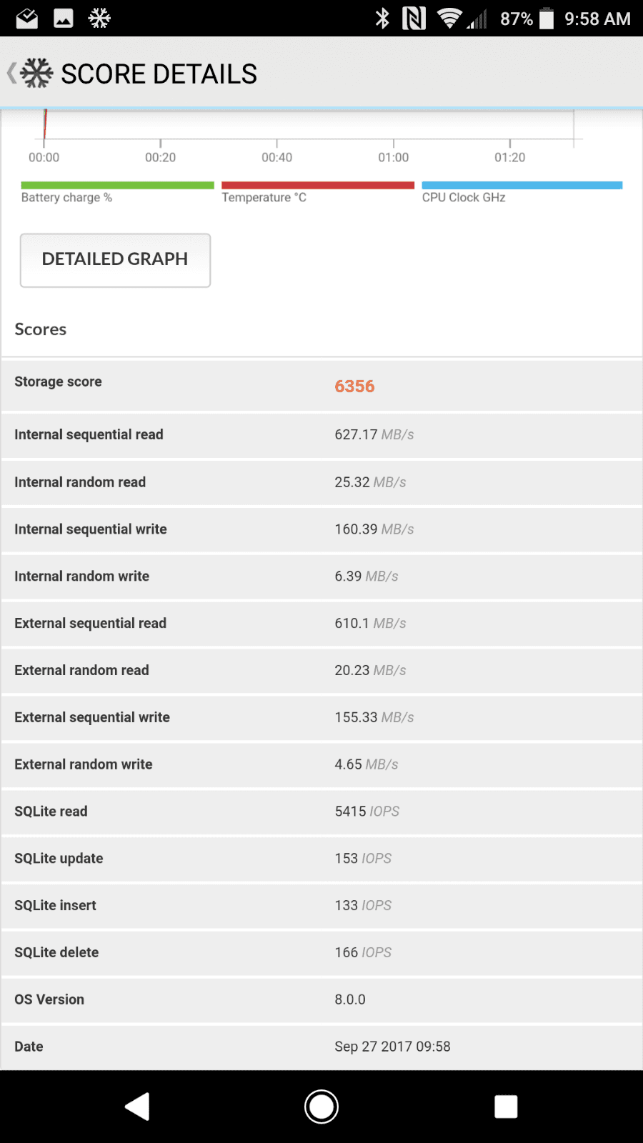 Sony Xperia XZ1 AH NS Screenshots benchmarks 08