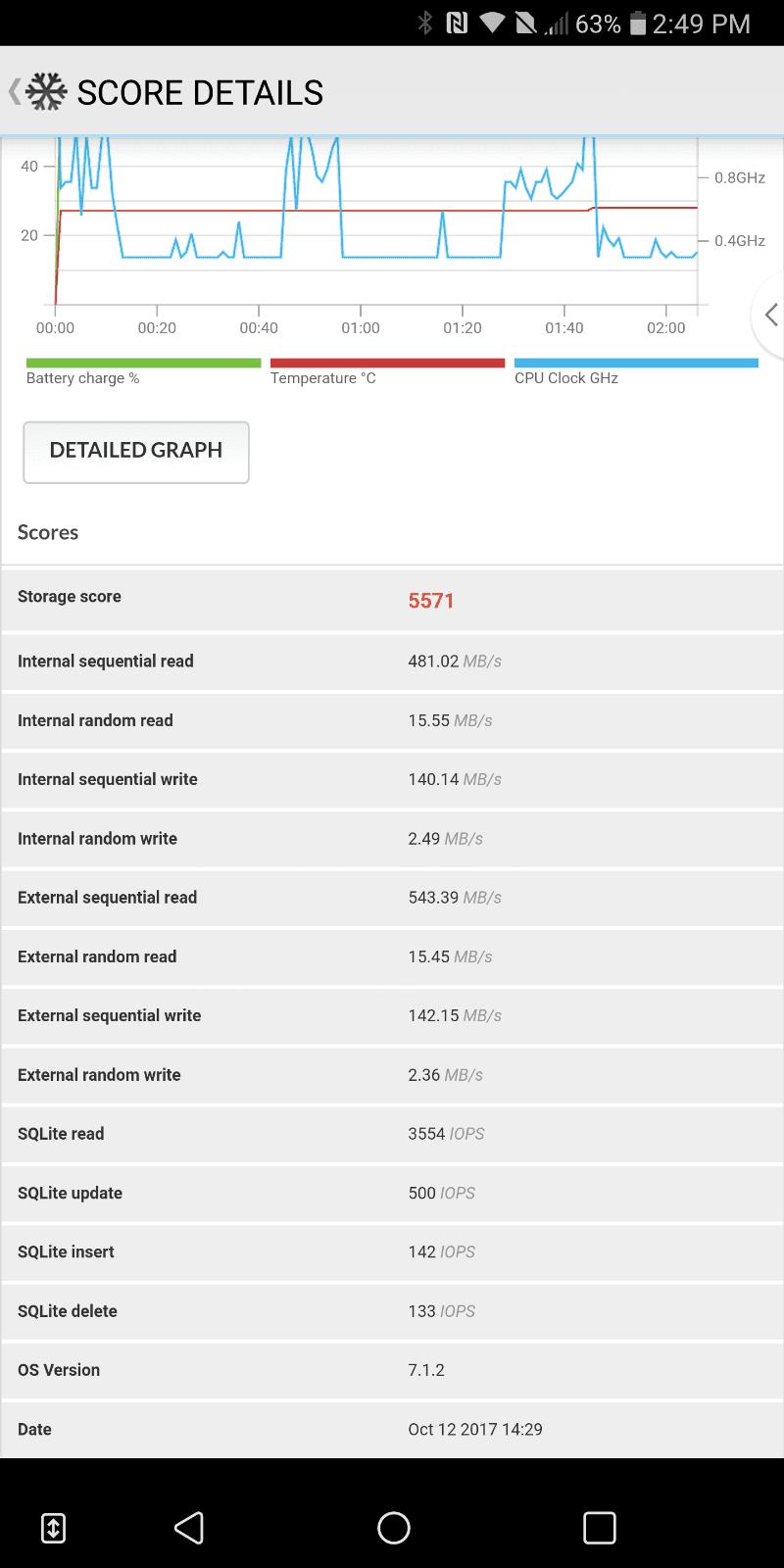 LG V30 AH NS screenshots benchmarks 02
