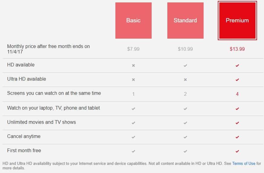 Netflix Standard Amp Premium Plans Rising In Price In The Us