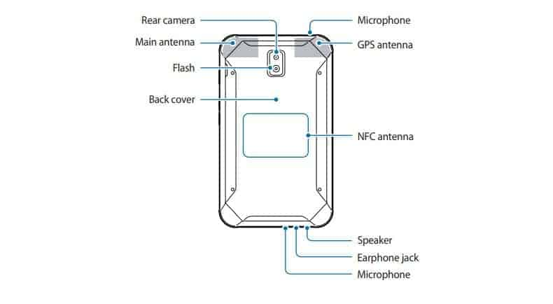 Samsung Galaxy Tab Active 2 User Manual 2