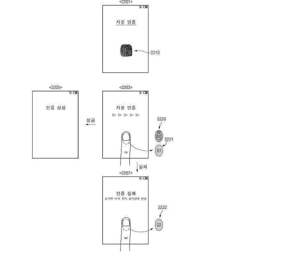 Samsung Pressure Sensitive On screen Fingerprint Reader KIPRIS 6