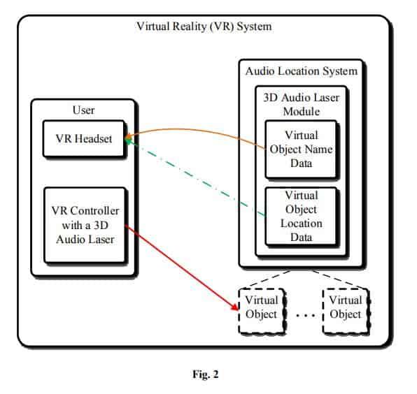 VR Laser 2
