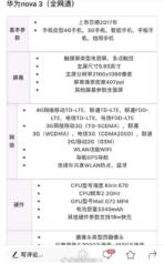 Huawei Nova 3 Specs Weibo Leak 1