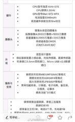 Huawei Nova 3 Specs Weibo Leak 2
