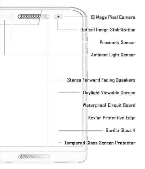 Saygus V2 FCC ID 2ANBZ F10104215 Manual 01