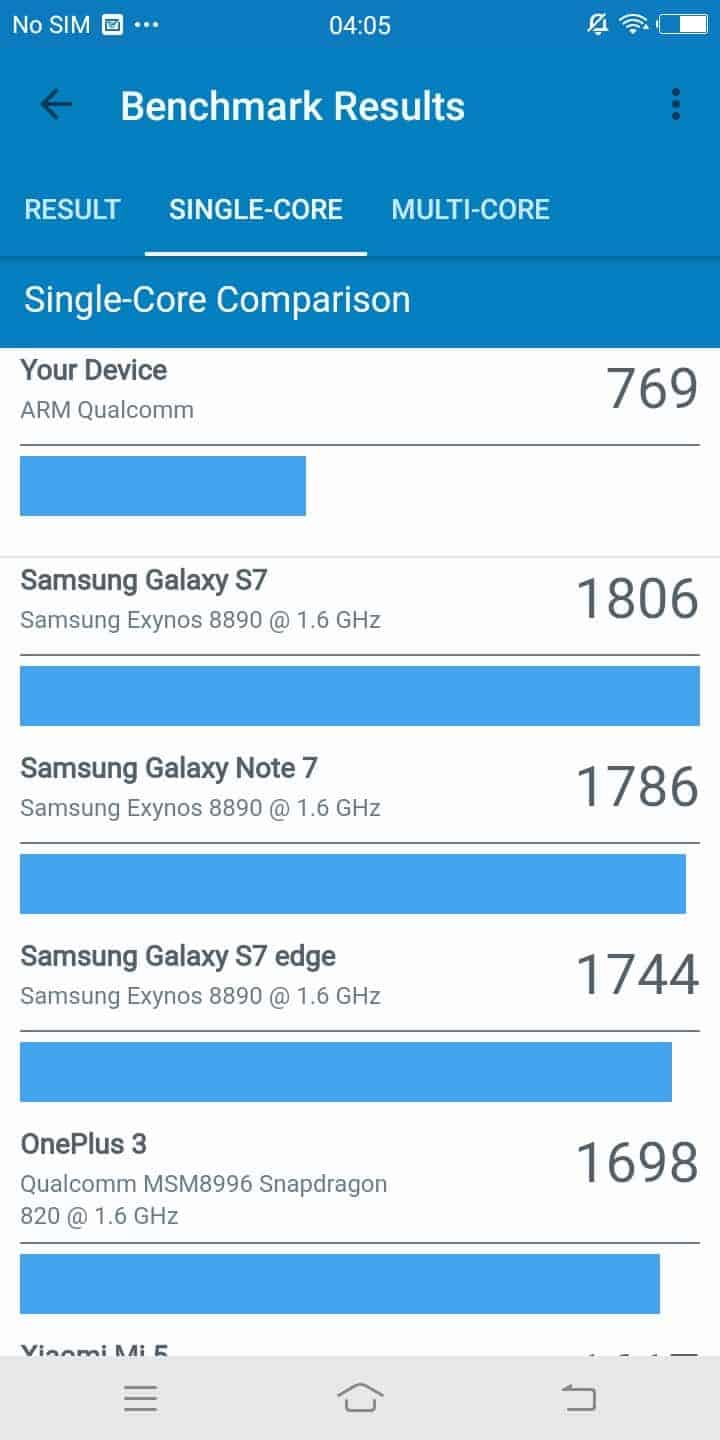 Vivo V7 Benchmarks 5