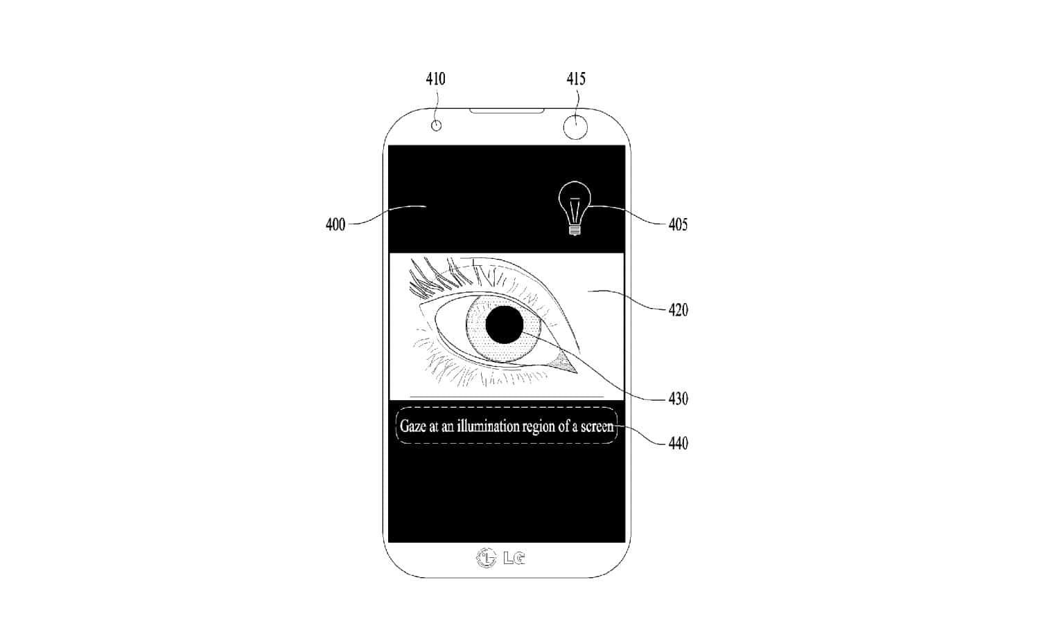 LG Iris WIPO Patent 4