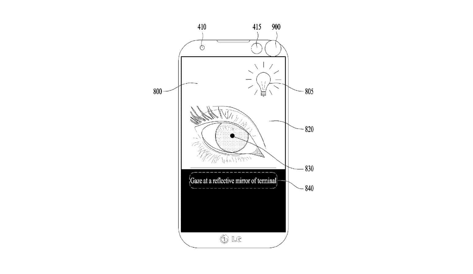 LG Iris WIPO Patent 8