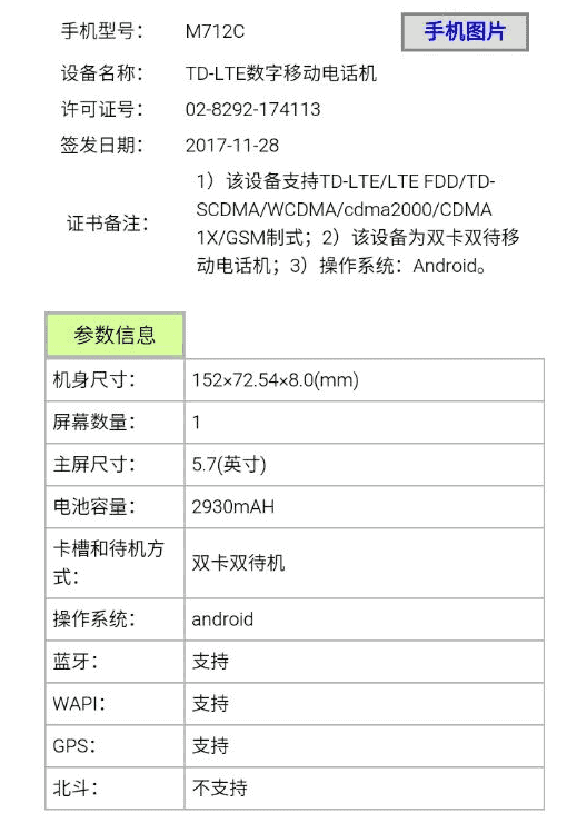 Meizu M6s Certified With A 5.7″ Display, 2,930mAh Battery