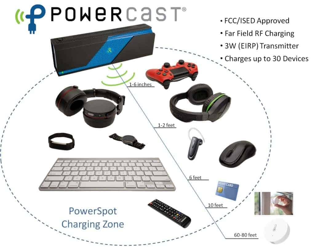 PowerSpot Wireless Charger Press Image from Powercast Co 02