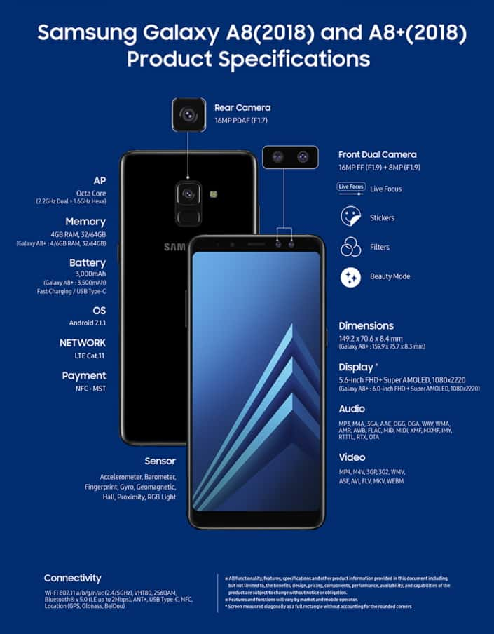 Samsung Galaxy A8 2018 and Galaxy A8 Plus 2018 official image 2