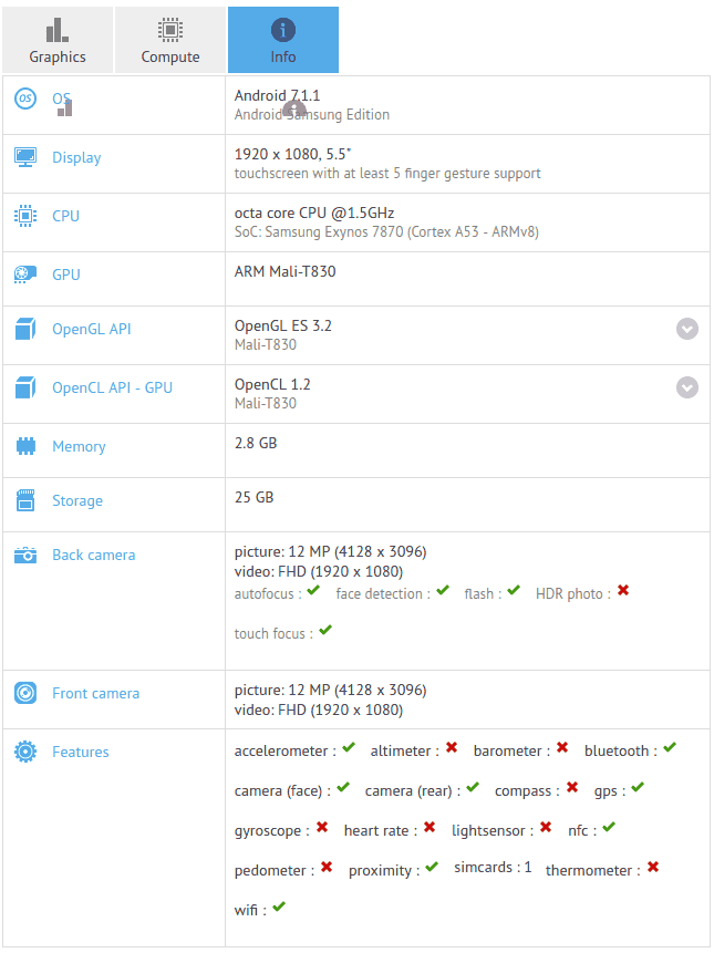 Samsung Galaxy On7 Prime Specs Spotted On Gfxbench Android News