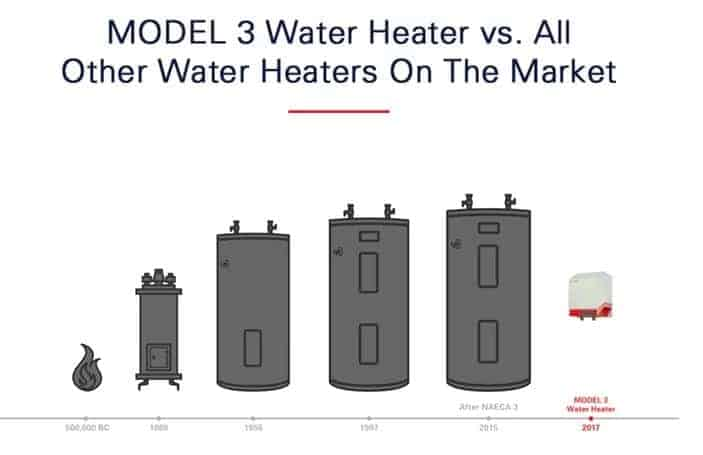 Heatworks Model 3 Connected Water Heater 7