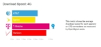 OpenSignal January 2018 State of Mobile Networks 3