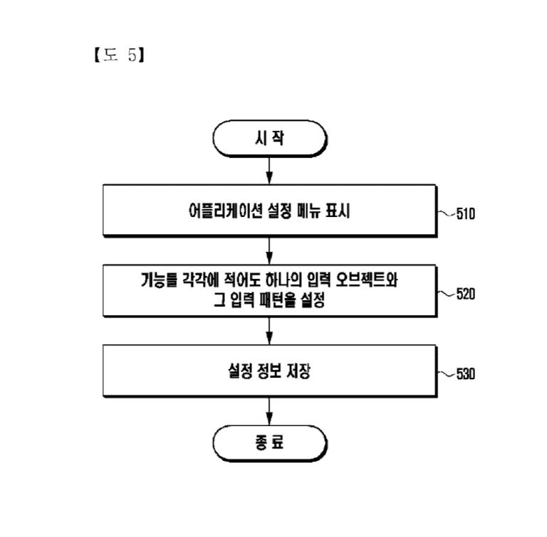 Samsung S Pen patent 7 e1516673675612