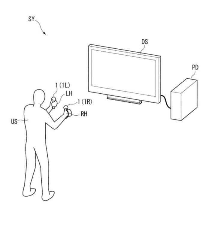 Sony Interactive Entertainment Motion Controller IP Force Patent 2018 735 000