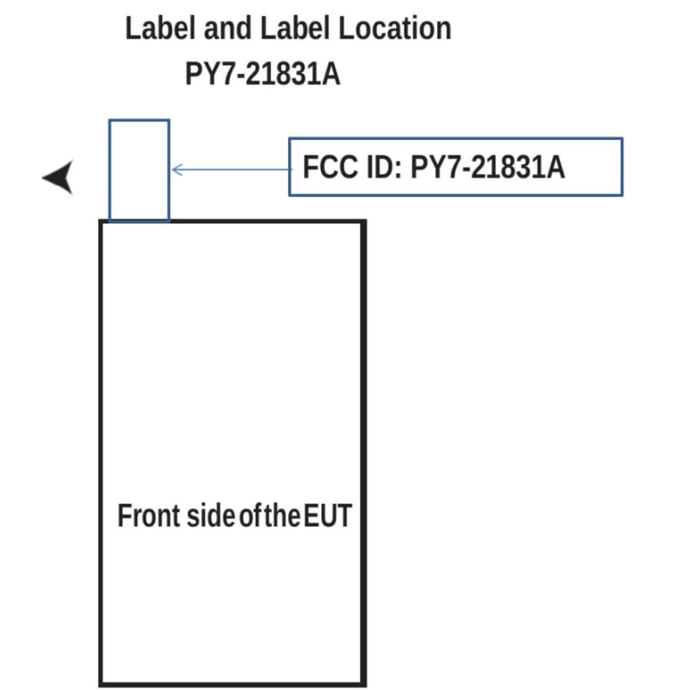 Sony Xperia FCC Jan 18 2