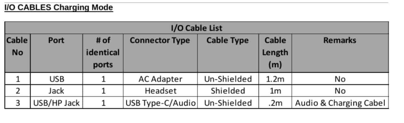 Sony Xperia FCC Jan 18 3