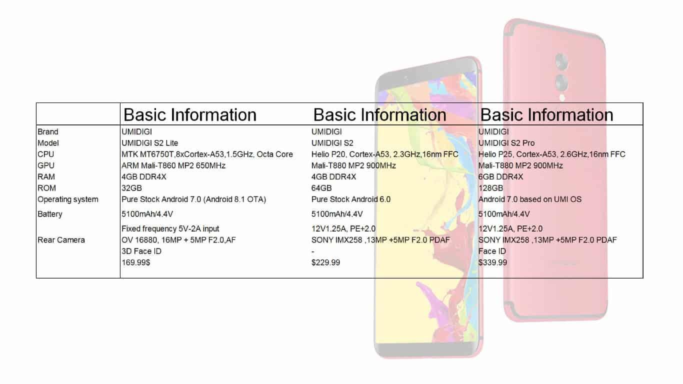 UMIDIGI S2 Lite official image 221
