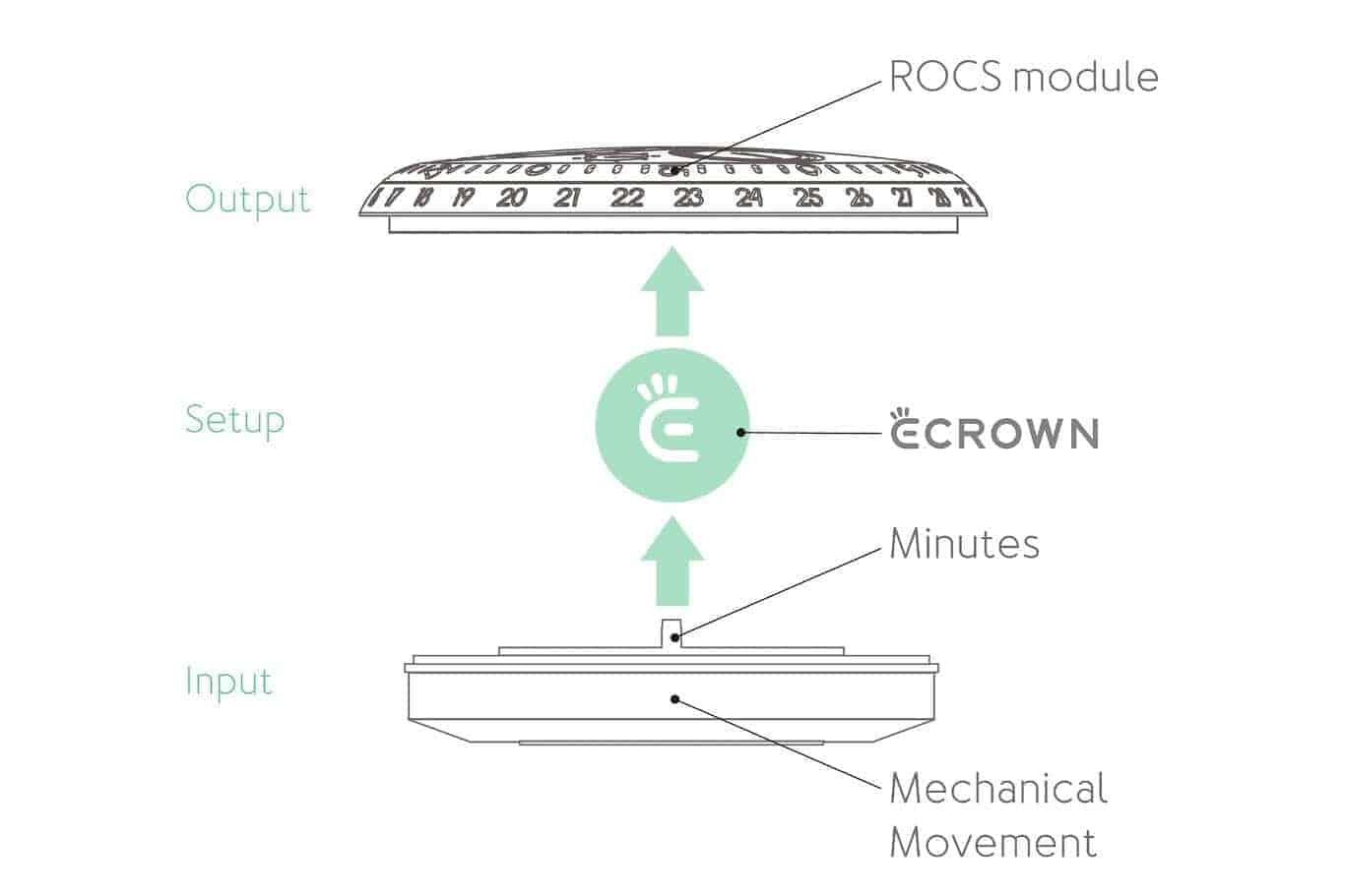 ressence Type 2 e Crown Concept smartwatch concept image 03