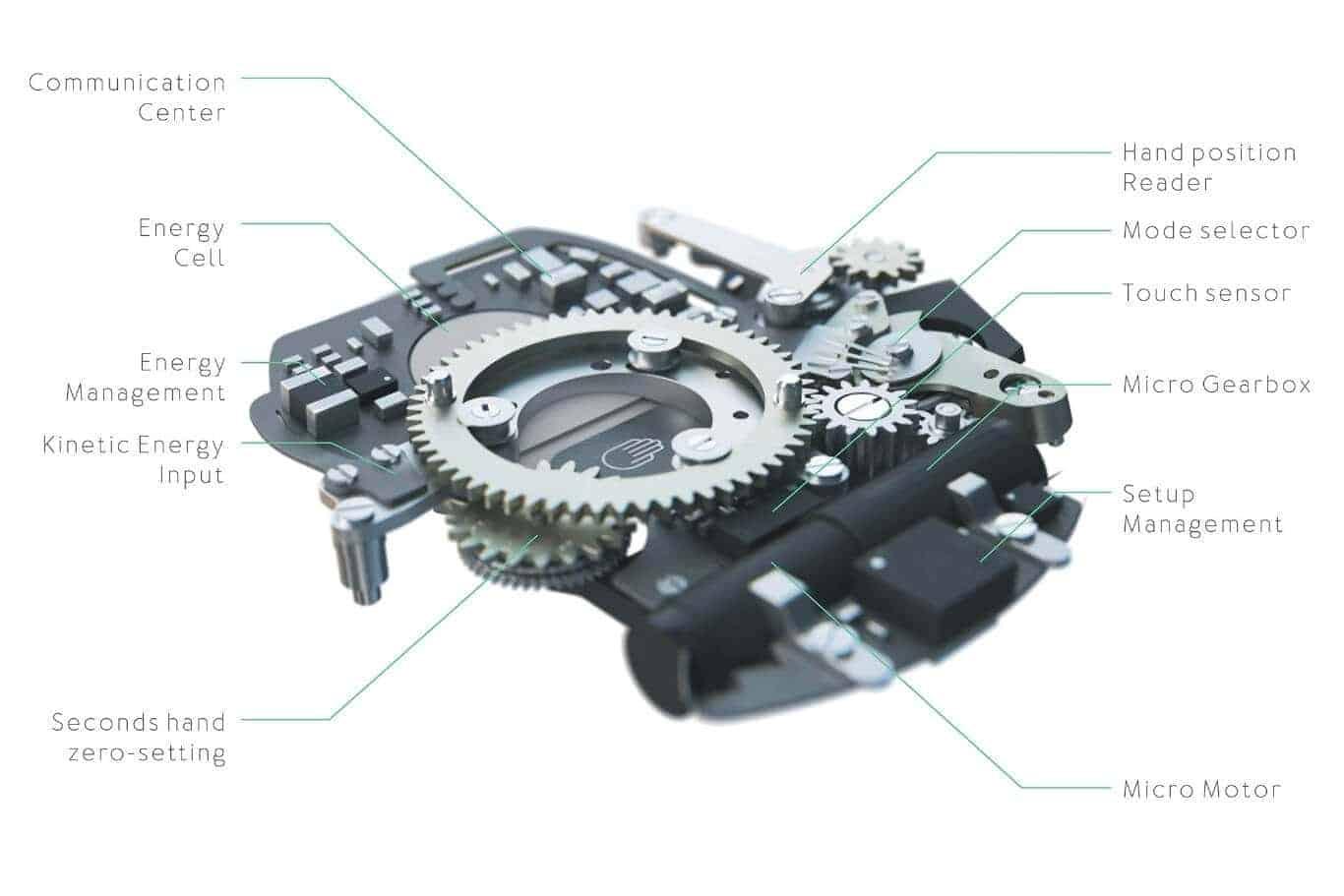ressence Type 2 e Crown Concept smartwatch concept image 04