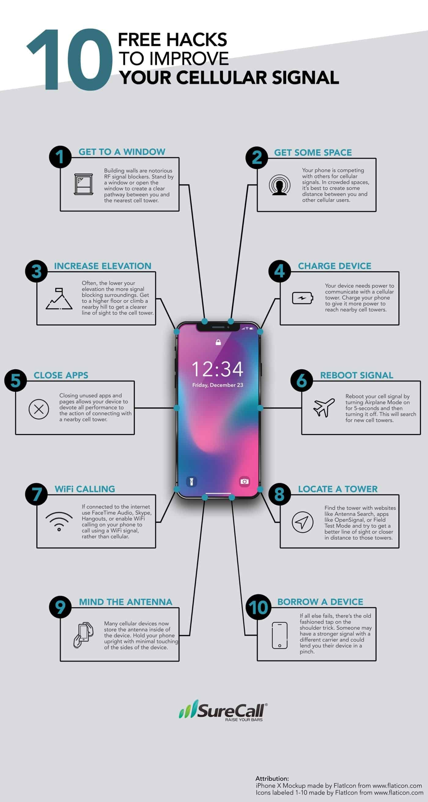 SureCall Infographic Shares Pro-Tips To Boost Cell Signal