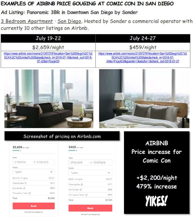 Airbnb SDCC Gouging 6