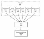 Facebook Socioeconomic Classification Patent USPTO 2
