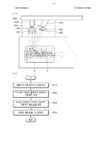 Samsung Gear X Blood Pressure Sensor Patent 9