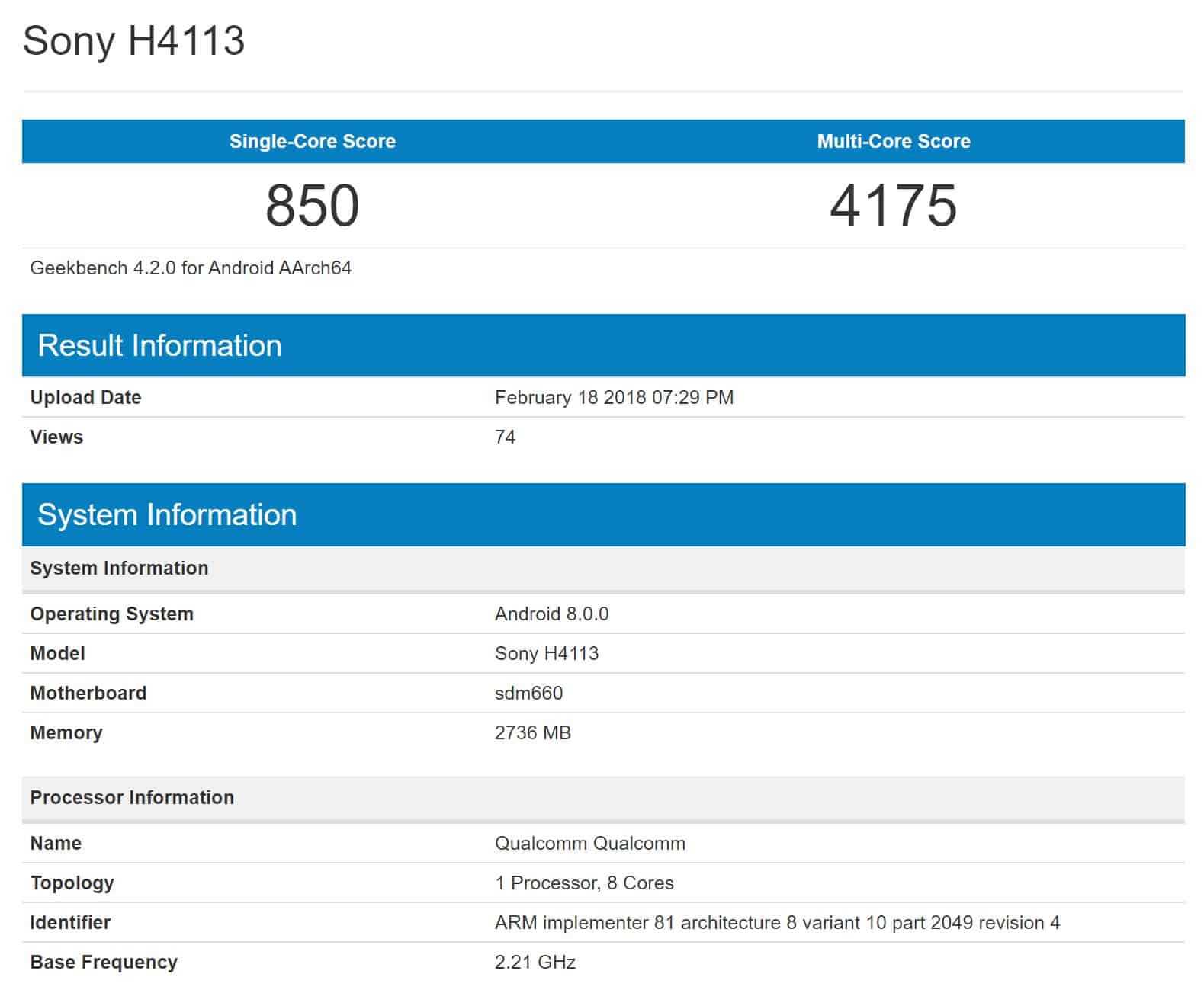 Sony H4113 Geekbench