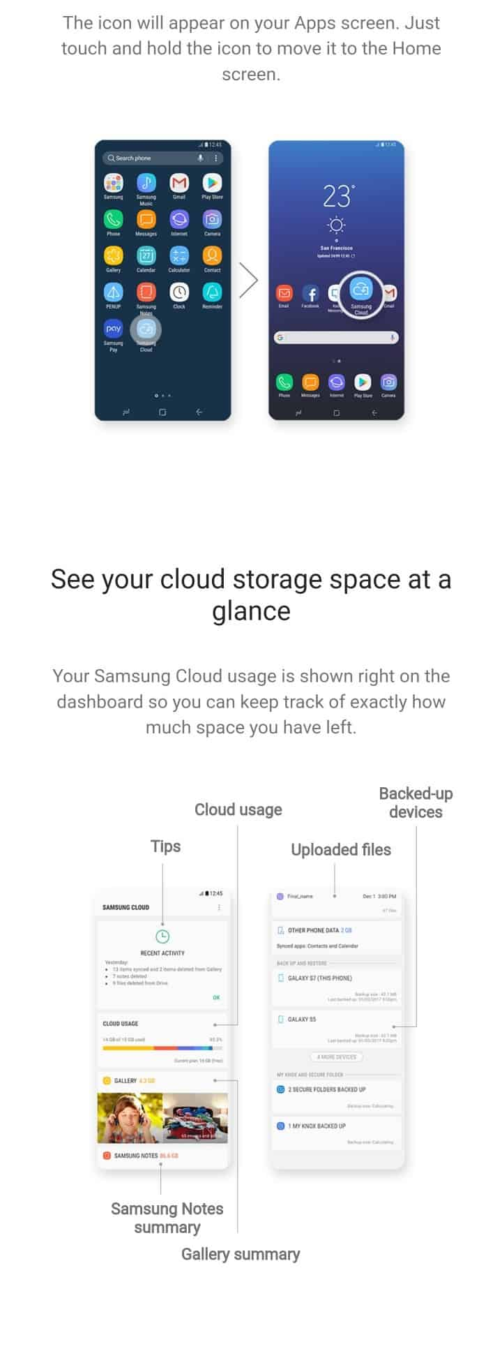 samsung experience 9 infographic 14