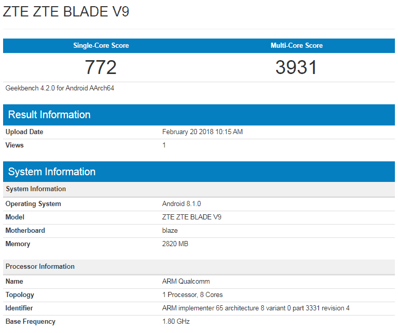 ZTE Blade V9 Hits Geekbench With Snapdragon 450 CPU