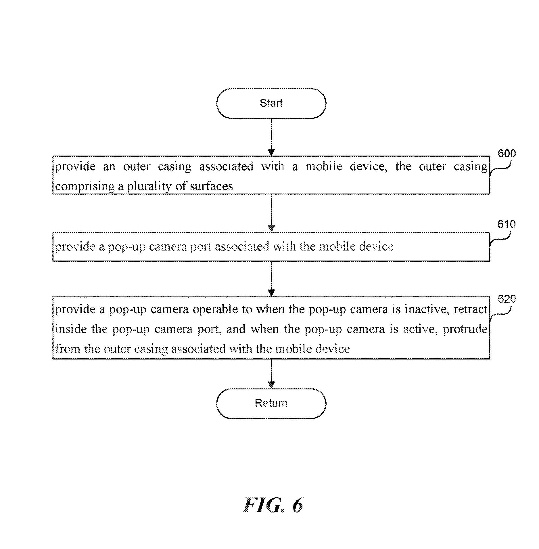 Essential Pop up Camera Patent 18