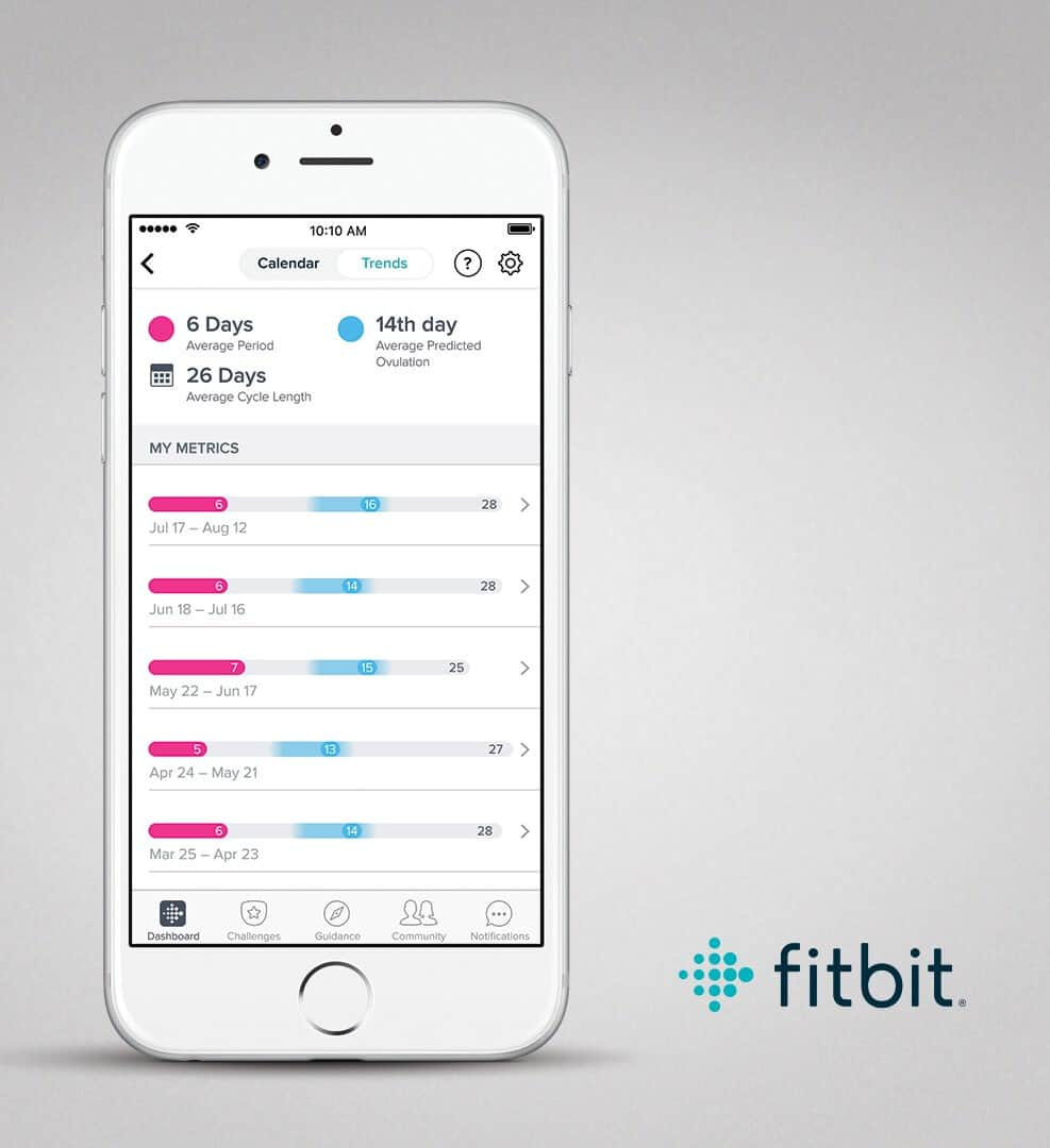 Fitbit Female Health Tracking 02