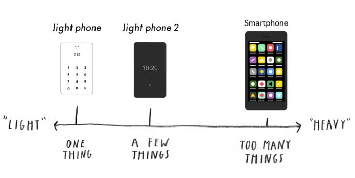 Light Phone 2 2