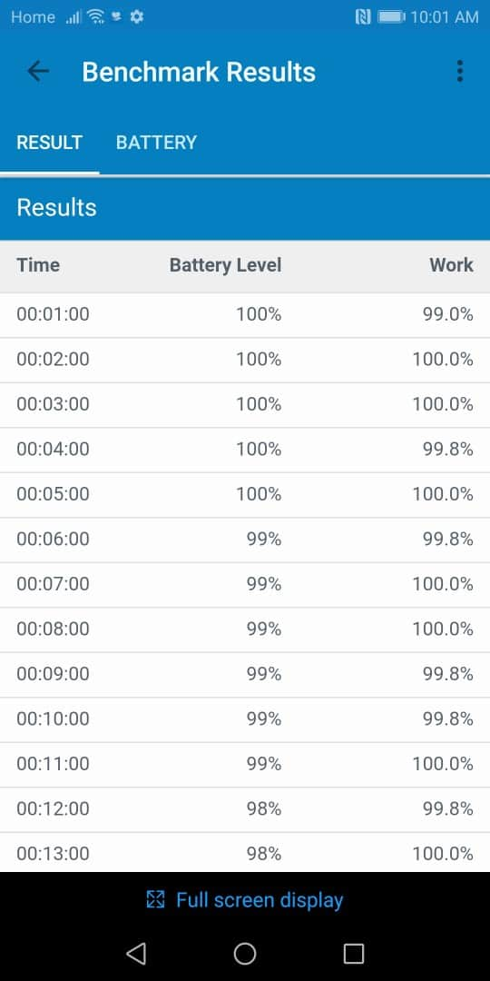 Honor View 10 Review Battery Bench 04 AH