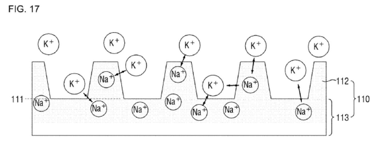 Samsung Patent US20180099904 Figure 17