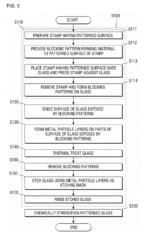Samsung Patent US20180099904 Figure 5
