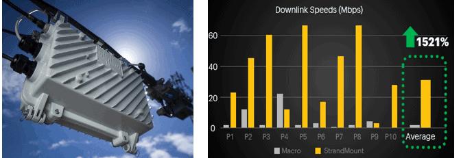 Sprint Spectrum Advantage Blog Post 1