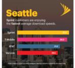 Sprint Spectrum Advantage Blog Post 3