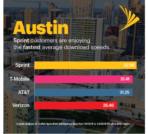 Sprint Spectrum Advantage Blog Post 5