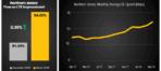 Sprint Spectrum Advantage Blog Post 6